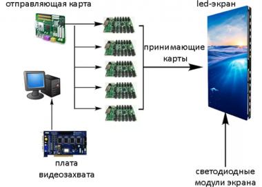 Экспертиза соответствия поставленного видеопроектора по контракту в рамках 44 - ФЗ